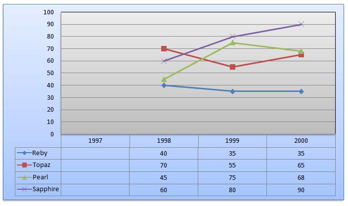 line-graph-data-interpretation-level-2-set-6-1