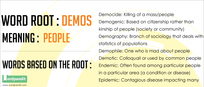 Words based on the root Demos