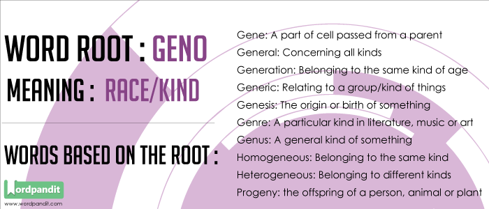 Words based on the root Geno